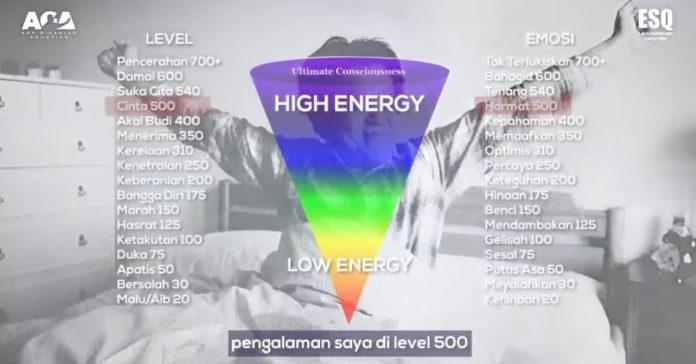 Ari Ginanjar : Hadapi Covid-19 dengan Puncak Energi 700+ BEKASIMEDIA.COM |